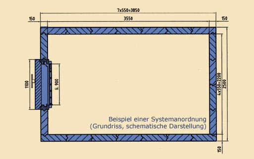 tresorraum_modul_illustration_A3_ELST150X