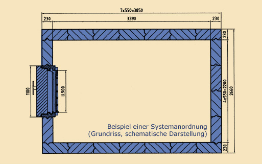 tresorraum_modul_illustration_A4_ELST230XI
